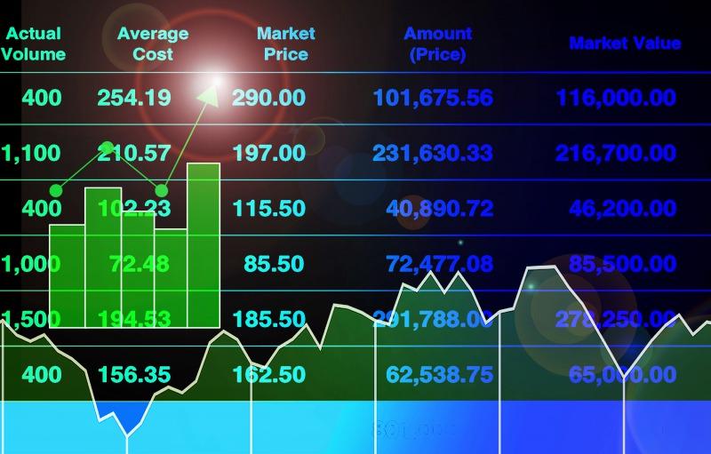 おすすめ株価チャート